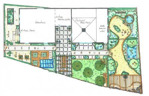 Eigen huis en tuin - tuin plattegrond