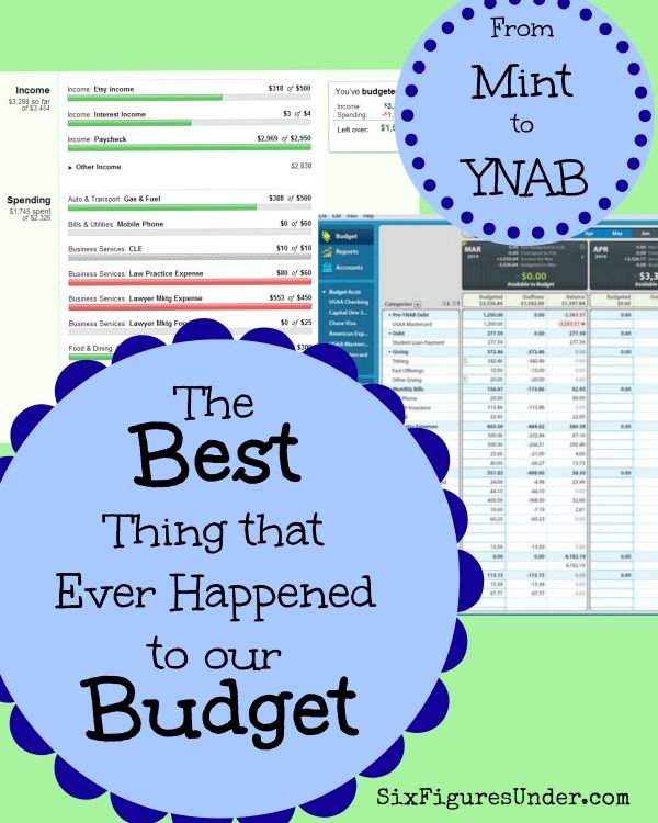 33 best ynab love images on pinterest budgeting finance and frugal im really excited to share with you how we have overcome some of the fandeluxe Choice Image