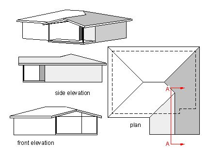 Best Gable Roof Addition For The Home Pinterest 640 x 480
