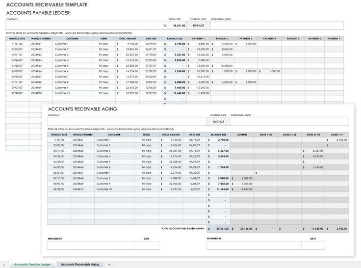 Free Cash Flow Statement Templates Smartsheet in 2020