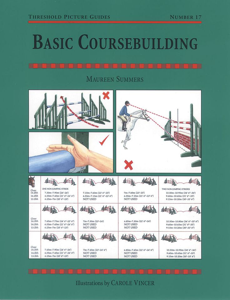 Threshold Picture Guide No. 17 Basic Coursebuilding by Maureen Summers | Quiller Publishing. Building a safe and jumpable show jumping course, be it a few practice fences at home or a whole course at a show, requires an awareness of many factors. A leading coursebuilder provides simple guidance on: uprights, oxers or parallels, distances, ability, planning, indoors and outdoors, safety and more. #horse #pony #building #show #jumps #indoor #outdoor #safety