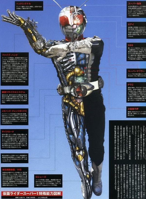 Kamen Rider Super-1 | 仮面ライダースーパー1