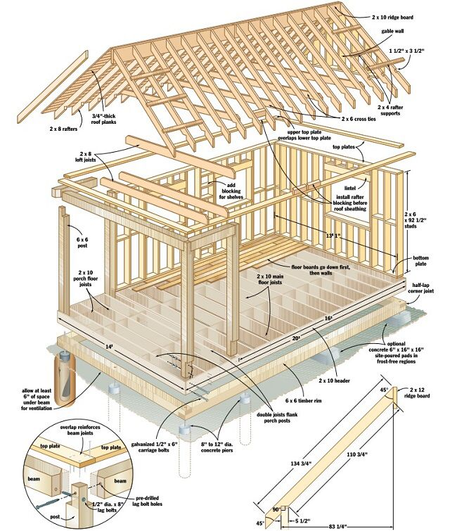 1000 ideas about old cabins on pinterest tiny log for How to build a cabin floor