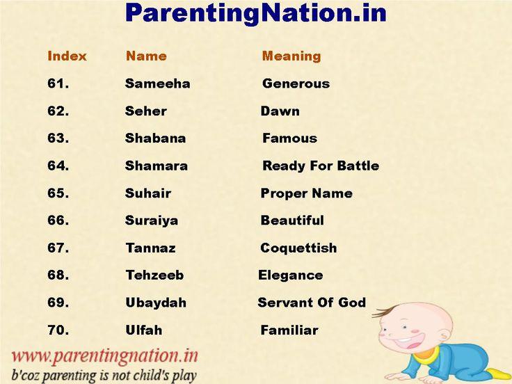 Girls List Names Islamic