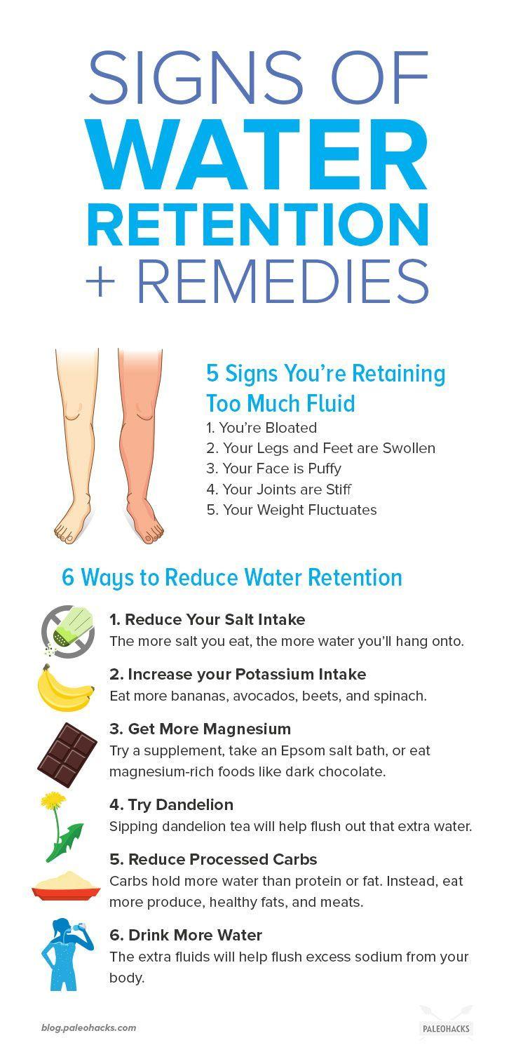 Your Scale's Not Broken, It's Water Retention   Water retention remedies,  Water retention, Fluid retention