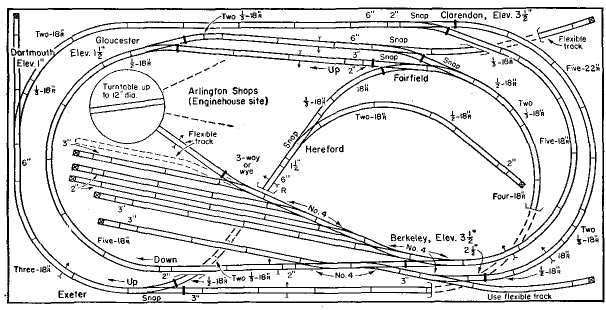 ho modular track plans   Ho Model Train Layout Track Plans ...