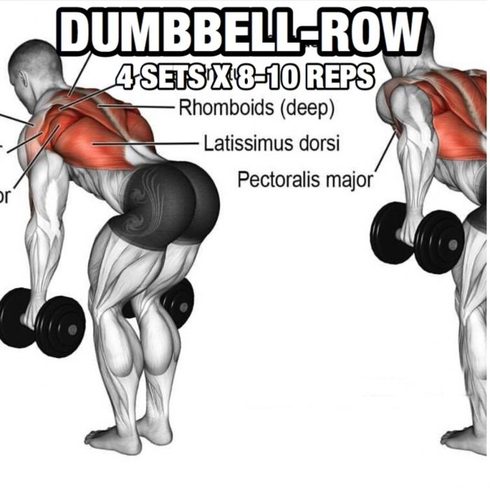 Back Workout But Slightly Different Part 4! Dumbbell-Row
