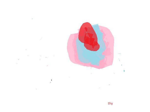 The Dot by Thy