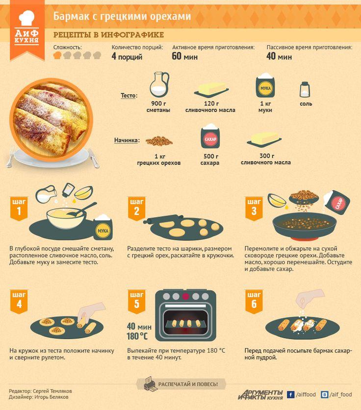 Как приготовить бармак с грецкими орехами | ИНФОГРАФИКА:Рецепты | ИНФОГРАФИКА | АиФ Казань