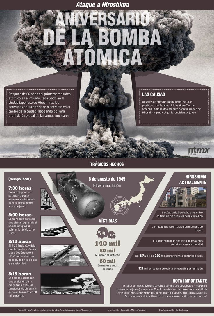 La bomba de Hiroshima #infografia #infographic