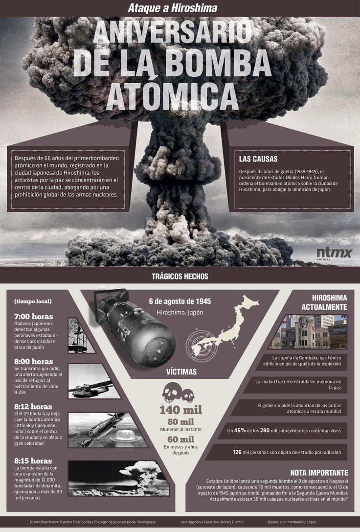 La bomba de Hiroshima #infografia