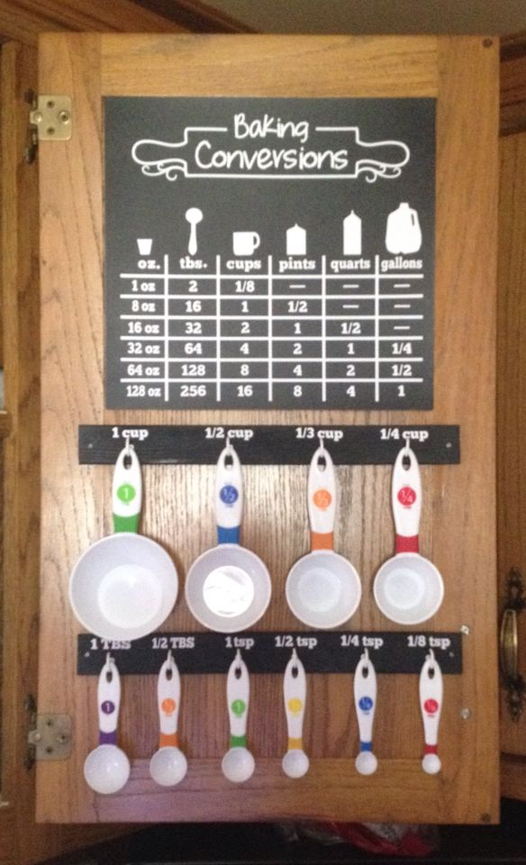 #HangingMeasuringSpoons Organizing Measuring Cups and Spoons. After pinning Infarranty Creative's post on organizing her cups and spoons, I decided to give it a try. My husband wouldn't let me paint the inside of the cabinet, so we came to a compromise and added a few graphics to come up with this. Vinyl Measurement chart and cup/spoon words are from Say It On The Wall.com Vinyl Silhouette graphics and Baking Conversions topper are from Starstruck Industries.com.