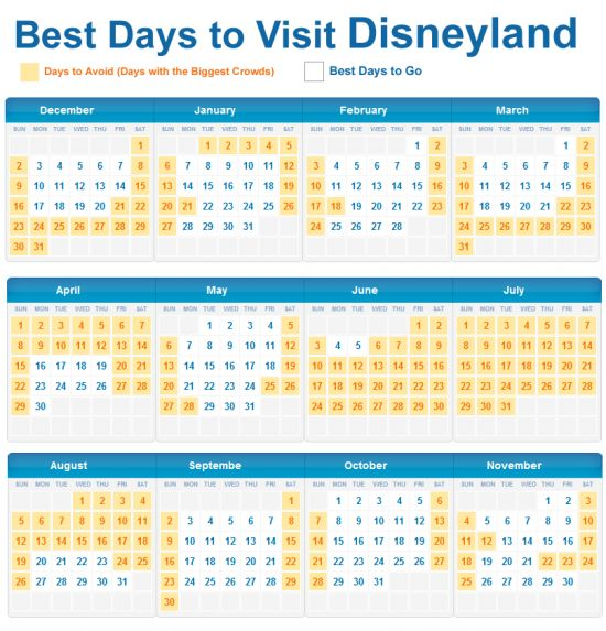 Best days to visit Disneyland