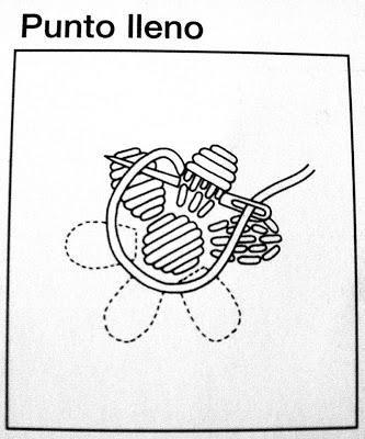 Puntos  para bordar a mano