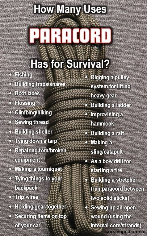 Ropes and Knots: Basics for Survival and Everyday Use                                                                                                                                                     More