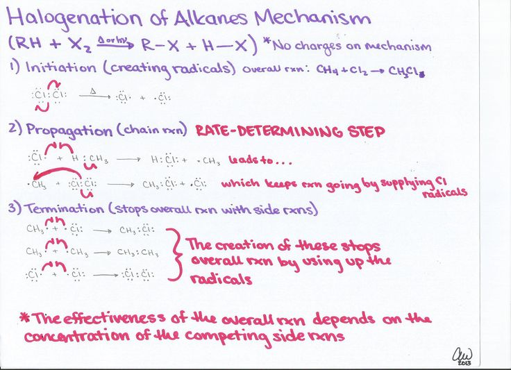 as level chemistry alkanes Summary notes and past exam questions by topic for cie chemistry international as and a-level organic chemistry.