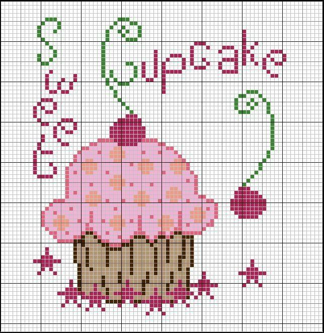 Gratuito Sweet Cupcake - Made in Cici