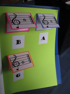 Neat idea for reviewing and assessing knowledge of recorder fingerings. This strategy would also work well with woodwind and brass fingerings.