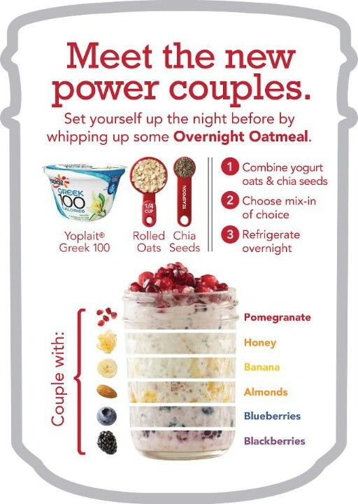 CHIA oatmeal, easy to-go breakfast - but it in a jar ;)