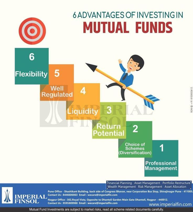 insurance linked securities funds