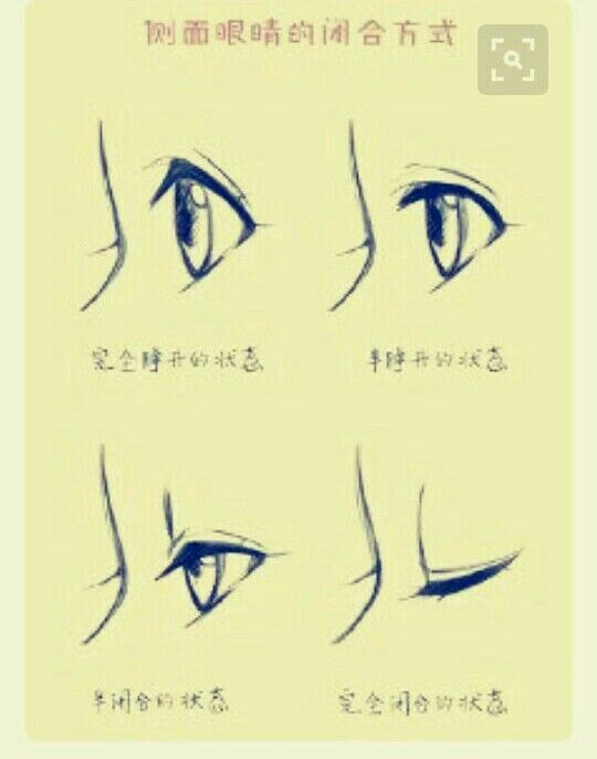 How to draw eyes in profile for anime manga faces. Drawing eyes in profile on anime female faces.