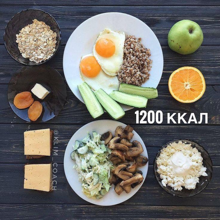 Меню При Похудении Фото. 5 готовых вариантов меню на неделю для похудения и диеты