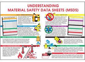 Understanding MSDS Handout