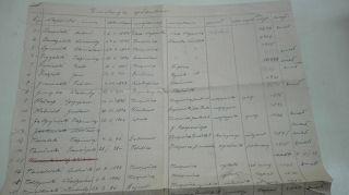 Nadgoplańskie Towarzystwo Historyczne: Lista powstańców napisana przez Tomasza Staszewski...