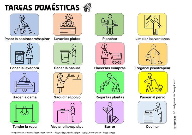 Tareas domésticas - tareas de casa - tareas del hogar - quehaceres