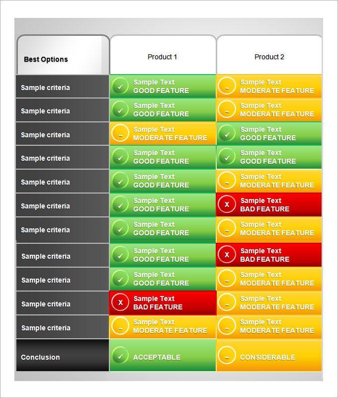 Vendor Comparison List Templates 7 Free Printable Xlsx Pdf Word Format Worksheet Template List Template Templates