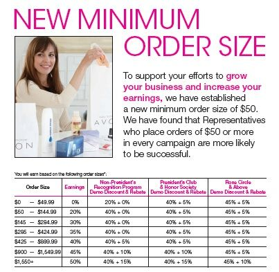 How much can you make selling Avon? You earn 20 - 50% commission based on the size of your Avon order. To start selling Avon, go to http://start.youravon.com and enter reference code:analinaragdolls