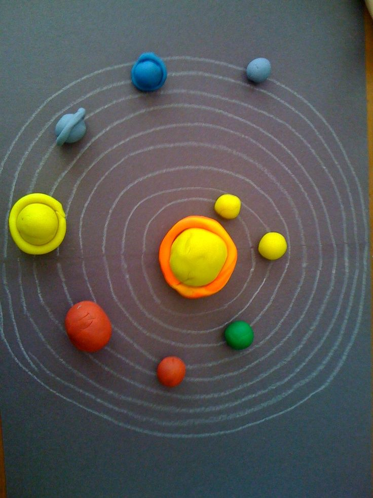 Playdough solar system