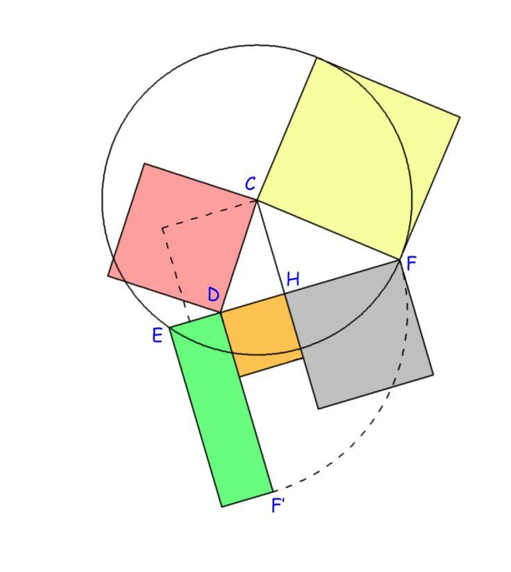 Geometrie pentru copii - Ethink.ro