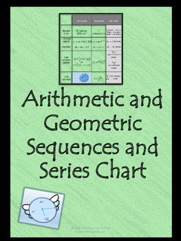 This chart has all of the formulas for arithmetic and geometric sequences and series all in one spot! This has been a very popular download. If you like this chart, please follow me. I'm trying to get 100 followers by summer.Check out my arithmetic and geometric sequence and series game!
