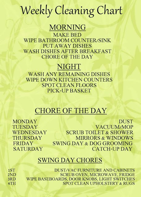 Cleaning List.