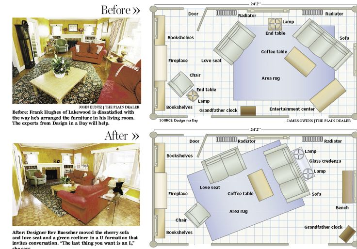 How to place living room furniture on rug google search wilmington style pinterest - Furniture arranging ideas ...