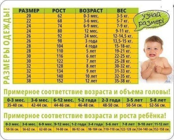 Таблица размеров / Дети - это счастье!