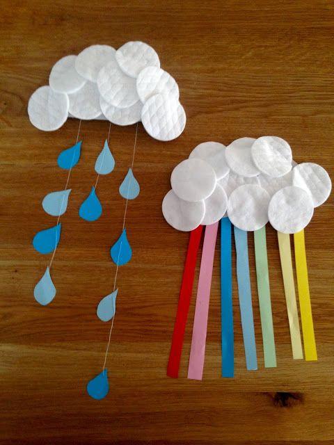 den regen wegbasteln  ~ ein sonntag mit durchwachsenem wetter ist vorüber. der … – Basteln