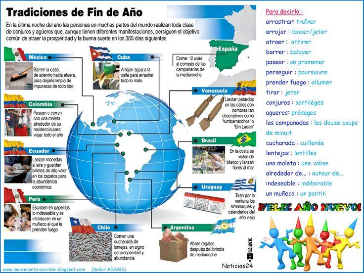 7d0bb5338bcec825aa7f484059de868c 108 best navidad images on pinterest spanish classroom, spanish