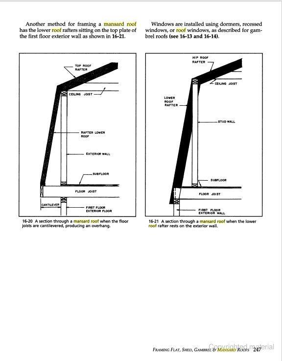 25 best mansard roof ideas on pinterest hip roof for Mansard roof construction details