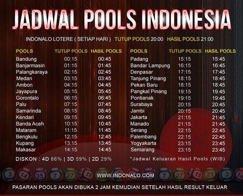 National Lottery : http://www.indonalo.net Agen Togel Online Indonesia Menghadirkan  Togel atau Pools 30 Kota Di Indonesia Pertama dan Satu-  Satunya di Indonesia DIUNDI SETIAP HARI http://goo.gl/qLSlS0  Main Live Streaming Setiap Hari Jumat,  Total Hadiah 3.5 Miliar Rupiah ( 1st @ Rp.1M , 2nd @  Rp.500Jt , 3rd @ Rp.250Jt ) http://goo.gl/qLSlS0  Semua Jadwal dan Hasil keluaran akan mengikuti Waktu  Indonesia Barat (WIB)  Diskon yang diberikan http://www.indonalo.net sangat berbeda dengan…