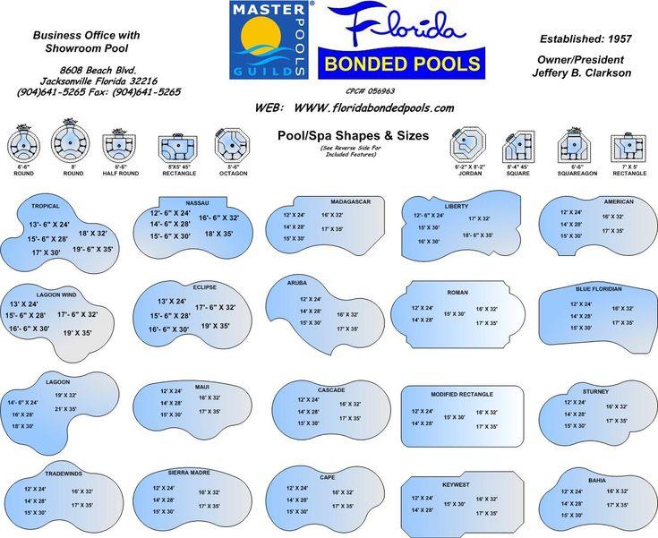 pool shapes