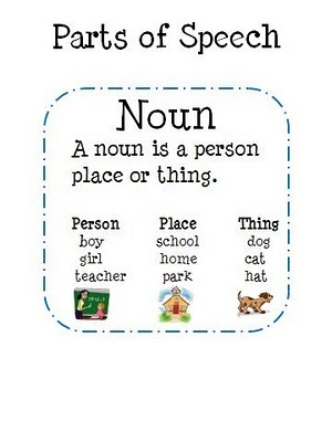 Parts of Speech Freebie -- I downloaded mine from the teacher nb store link because the other didn't seem to work.