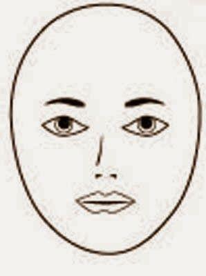 Como identificar os rostos redondos