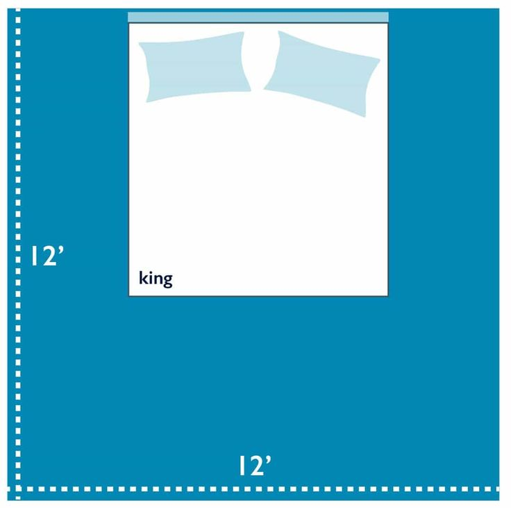 Best King Size Bed In A 12X12 Foot Bedroom Small Bedroom Designs 400 x 300