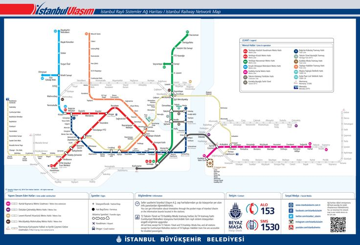 Public Transport Map of Istanbul, Turkey