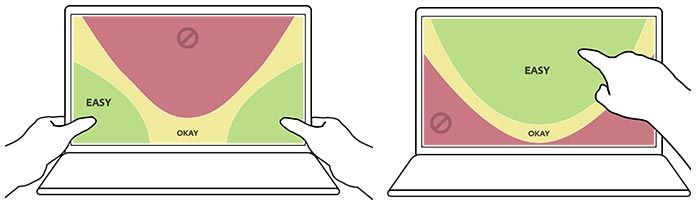 How We Hold Our Gadgets · An A List Apart Article