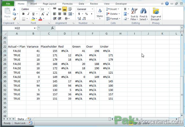 Variance Analysis In Excel Making Better Budget Vs