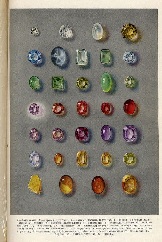From a '50s Soviet catalog- loose gemstones diagram drawing sketch painting jewels