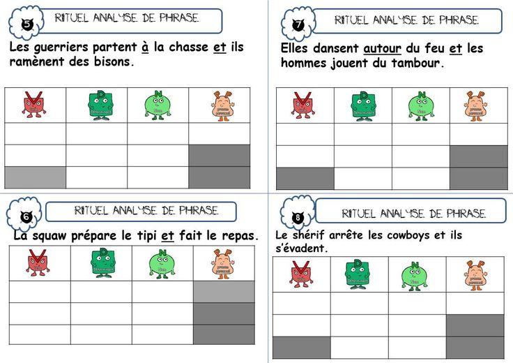 RITUELS DE GRAMMAIRE CE1 - La classe de Corinne
